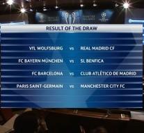 Résultat tirage au sort des quarts de finale de la Champions League